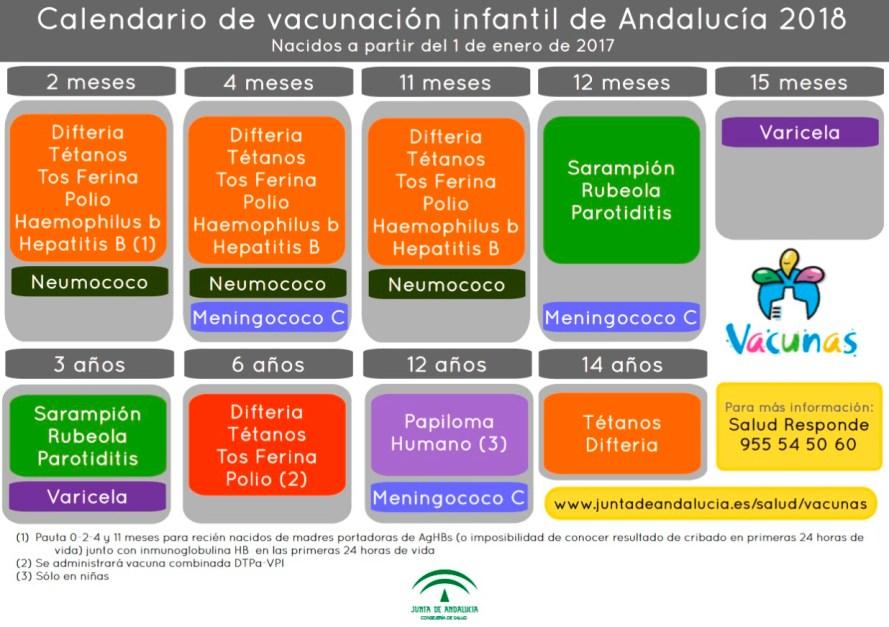 vacunascalendar18